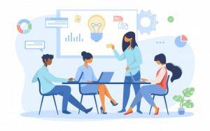Projektno vodenje po skupinah v podjetju, na čelu s projektnim vodjem.